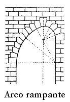 Arco rampante